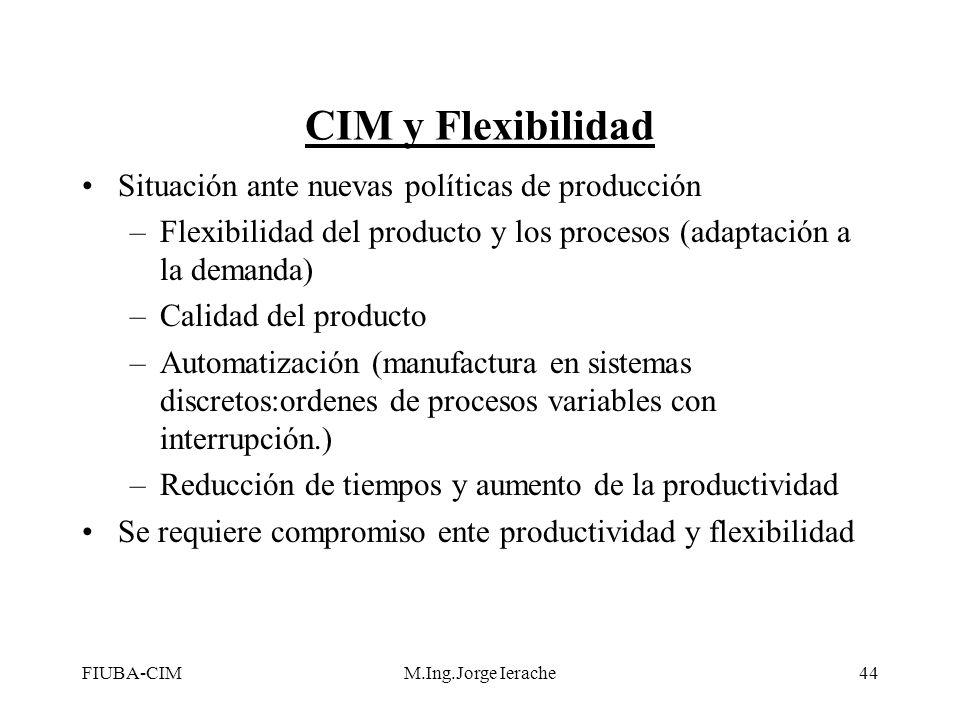 FIUBA-CIMM.Ing.Jorge Ierache44 CIM y Flexibilidad Situación ante nuevas políticas de producción –Flexibilidad del producto y los procesos (adaptación