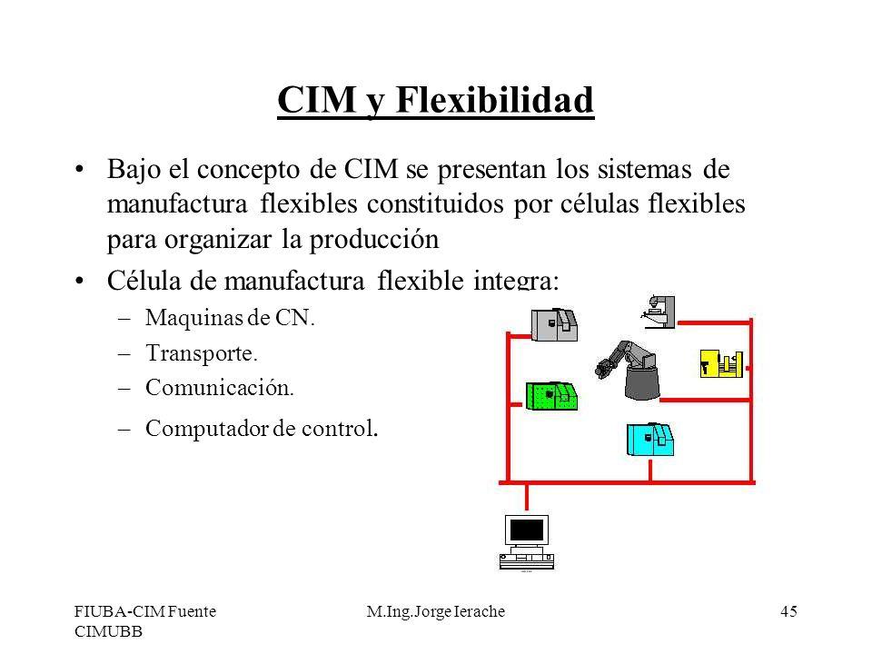 FIUBA-CIM Fuente CIMUBB M.Ing.Jorge Ierache45 CIM y Flexibilidad Bajo el concepto de CIM se presentan los sistemas de manufactura flexibles constituid