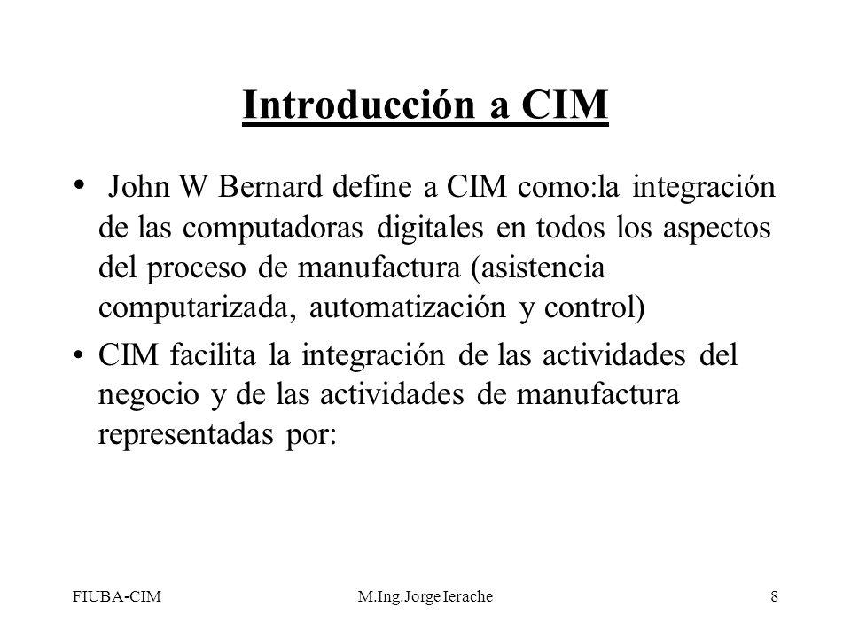 FIUBA-CIMM.Ing.Jorge Ierache29 Aspectos Administrativos de CIM MRP (Material Requirement Planning) es el método usado para derivar el calendario maestro de la producción (MPS) a partir de pronósticos y/o órdenes de venta MRP ha evolucionado a través de los años en un sistema en fase con el tiempo, controlando los inventarios para la manufactura MRP esta basado en las listas de materiales (Bill Of Materials) para la producción que esta especificada en el calendario maestro de producción (MPS) y el inventario actual con salidas de órdenes de compra y órdenes liberadas del taller para la producción