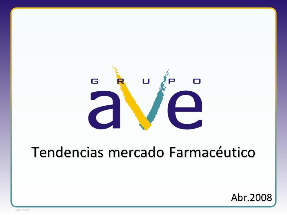 Tendencias mercado Farmacéutico Abr.2008