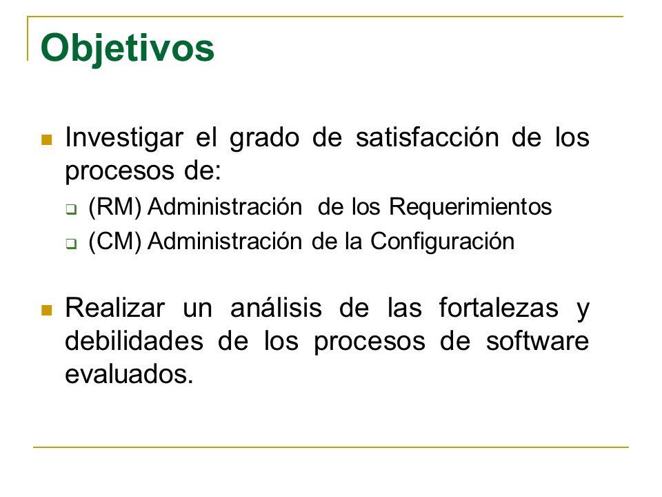 Objetivos Investigar el grado de satisfacción de los procesos de: (RM) Administración de los Requerimientos (CM) Administración de la Configuración Re