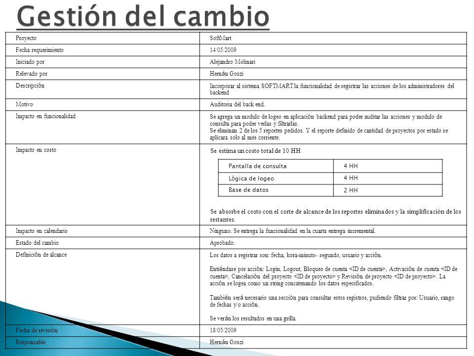 ProyectoSoftMart Fecha requerimiento14/05/2009 Iniciado porAlejandro Molinari Relevado por Hern á n Goszi Descripci ó n Incorporar al sistema SOFTMART