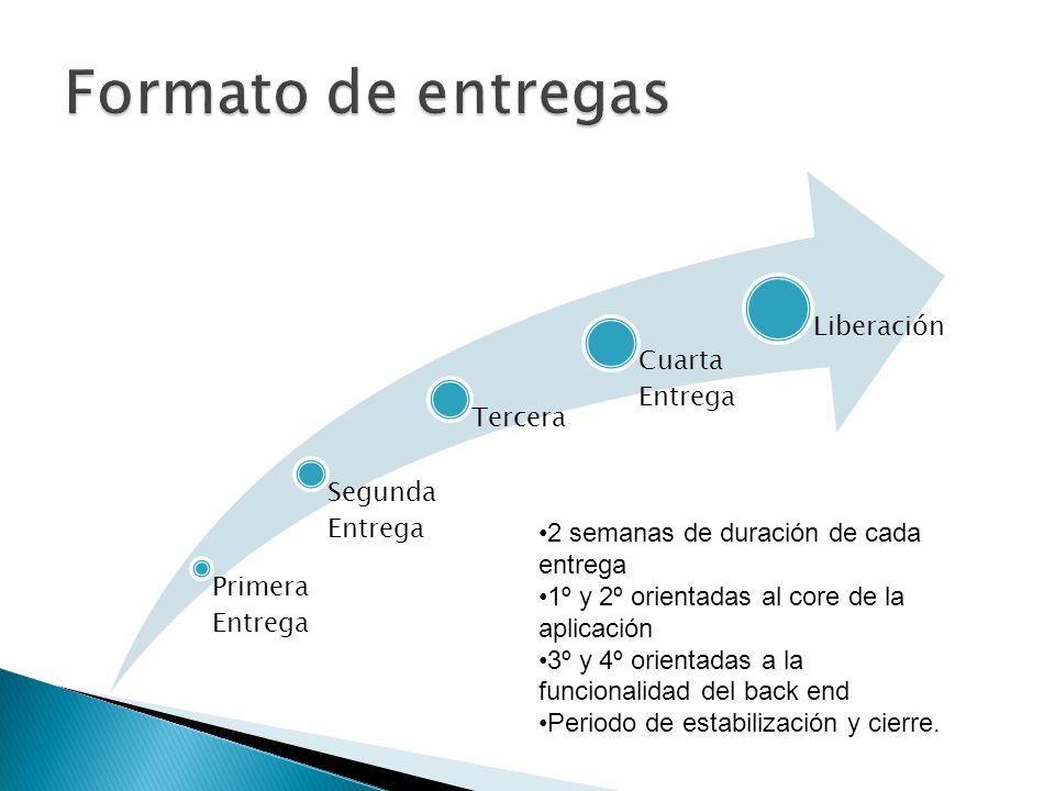 Primera Entrega Segunda Entrega Tercera Cuarta Entrega Liberació n 2 semanas de duración de cada entrega 1º y 2º orientadas al core de la aplicación 3
