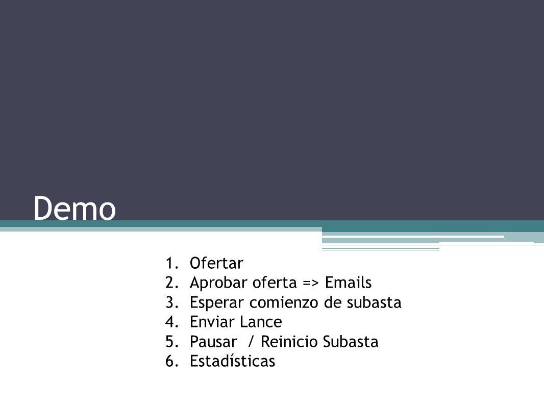 Demo 1.Ofertar 2.Aprobar oferta => Emails 3.Esperar comienzo de subasta 4.Enviar Lance 5.Pausar / Reinicio Subasta 6.Estadísticas