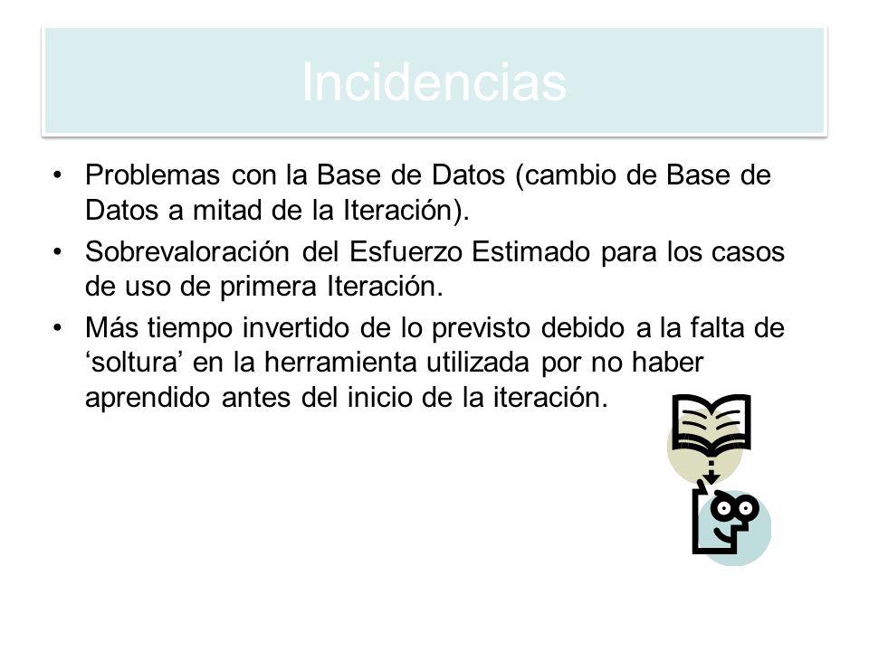 Problemas con la Base de Datos (cambio de Base de Datos a mitad de la Iteración). Sobrevaloración del Esfuerzo Estimado para los casos de uso de prime