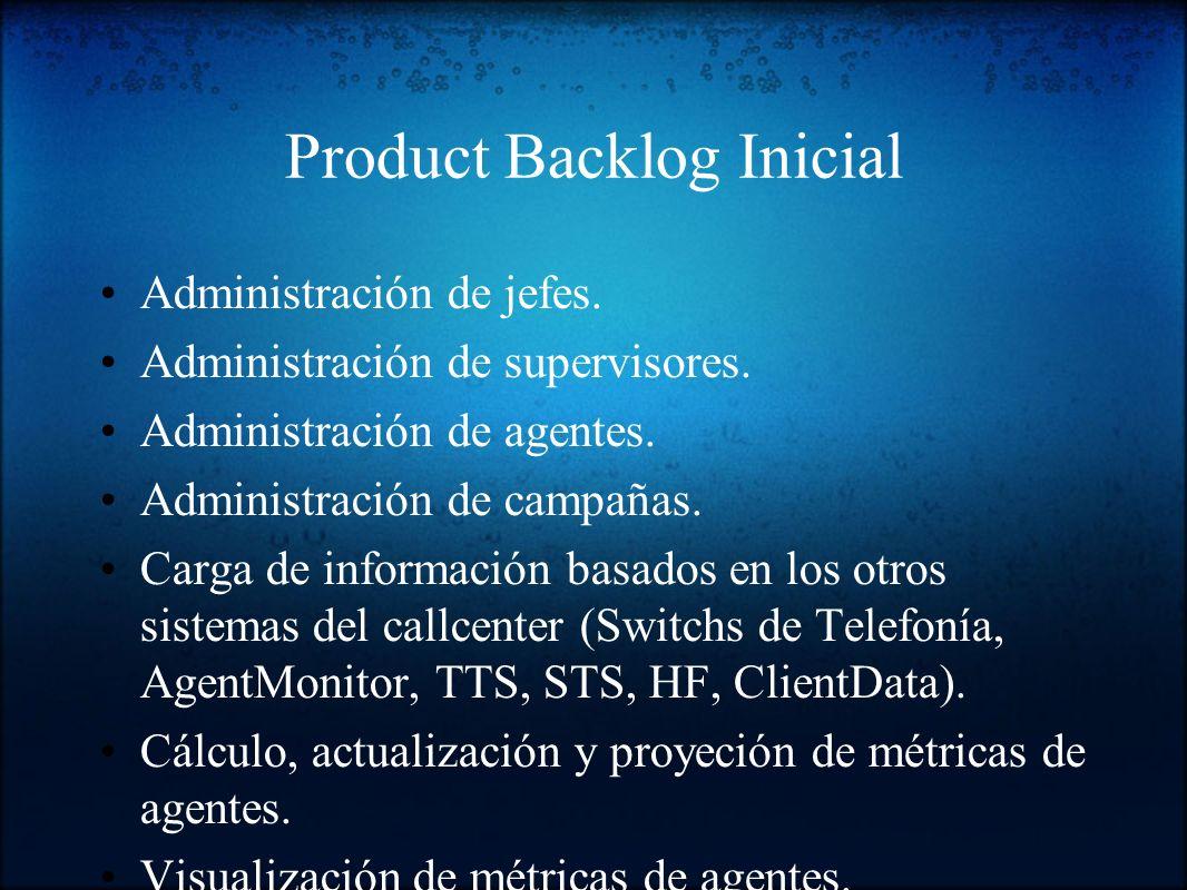 Product Backlog Inicial Administración de jefes. Administración de supervisores. Administración de agentes. Administración de campañas. Carga de infor