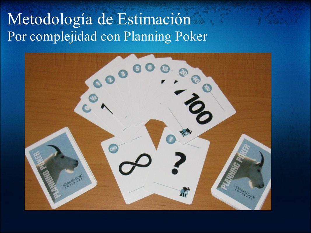 Metodología de Estimación Por complejidad con Planning Poker Planning Poker