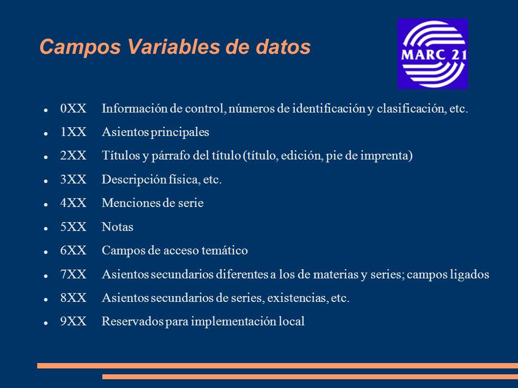 Campos Variables de datos 0XX Información de control, números de identificación y clasificación, etc. 1XX Asientos principales 2XX Títulos y párrafo d