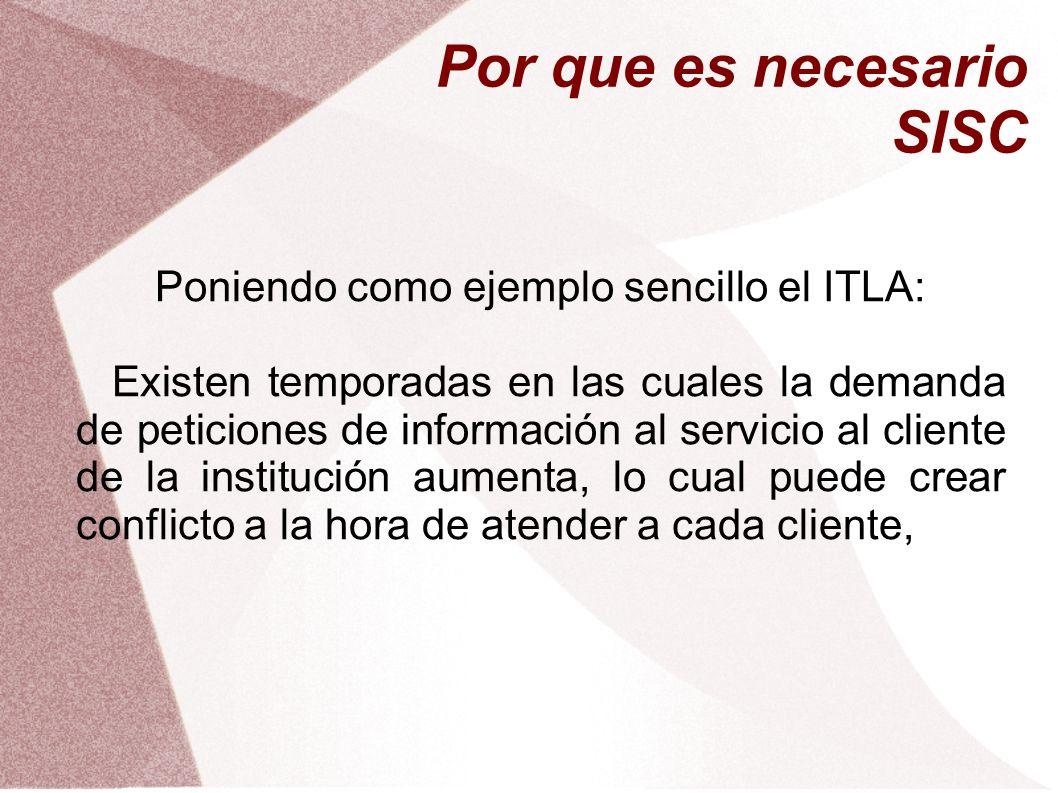 Poniendo como ejemplo sencillo el ITLA: Existen temporadas en las cuales la demanda de peticiones de información al servicio al cliente de la instituc
