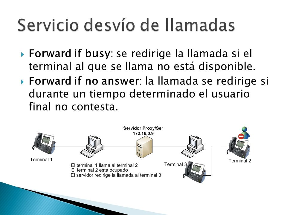 Forward if busy: se redirige la llamada si el terminal al que se llama no está disponible. Forward if no answer: la llamada se redirige si durante un