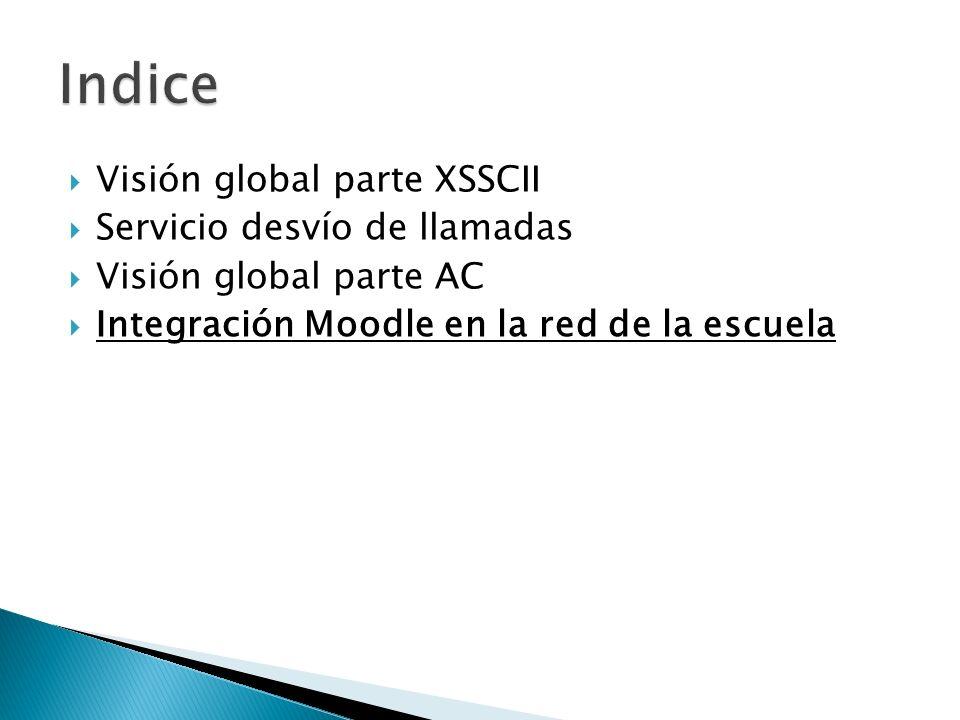 Visión global parte XSSCII Servicio desvío de llamadas Visión global parte AC Integración Moodle en la red de la escuela