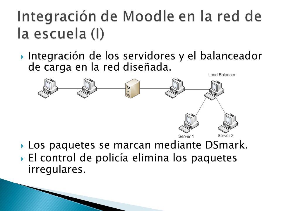 Integración de los servidores y el balanceador de carga en la red diseñada. Los paquetes se marcan mediante DSmark. El control de policía elimina los