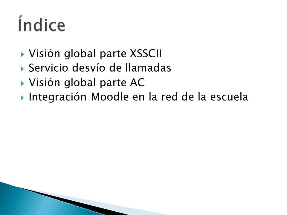 Implementación de un balanceador de carga.Balanceador de tipo clúster Apache a nivel TCP/IP.
