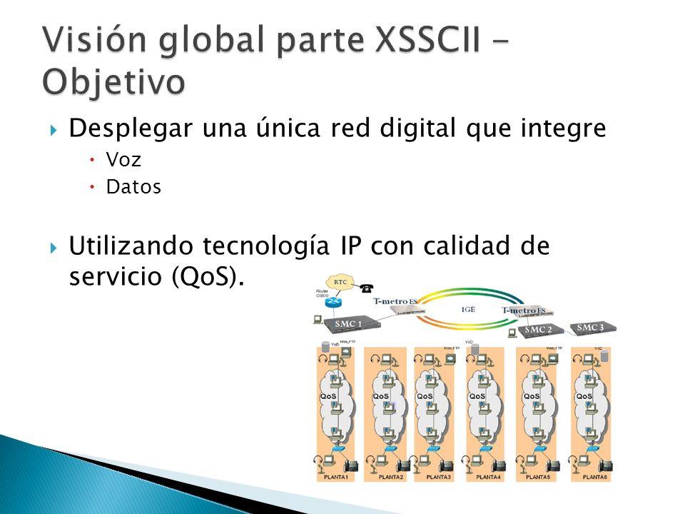 Desplegar una única red digital que integre Voz Datos Utilizando tecnología IP con calidad de servicio (QoS).