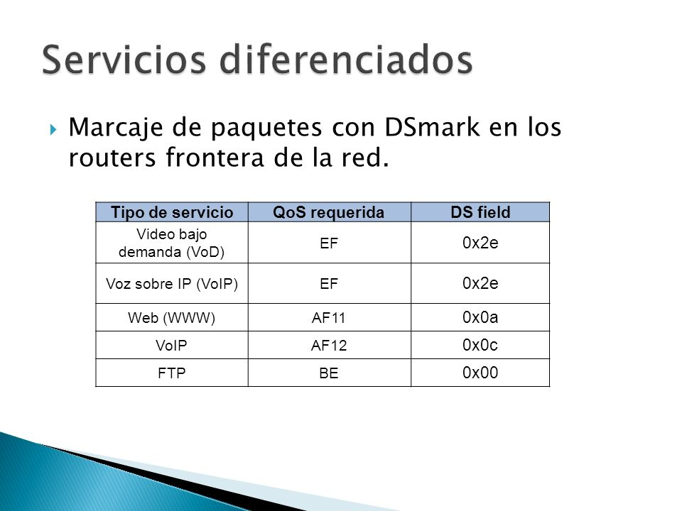 Marcaje de paquetes con DSmark en los routers frontera de la red. Tipo de servicioQoS requeridaDS field Video bajo demanda (VoD) EF 0x2e Voz sobre IP