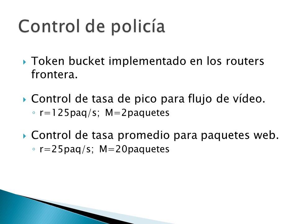 Token bucket implementado en los routers frontera. Control de tasa de pico para flujo de vídeo. r=125paq/s; M=2paquetes Control de tasa promedio para
