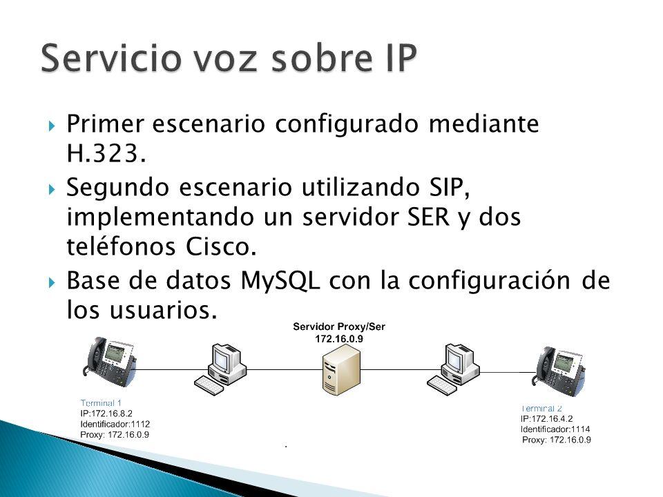 Primer escenario configurado mediante H.323. Segundo escenario utilizando SIP, implementando un servidor SER y dos teléfonos Cisco. Base de datos MySQ