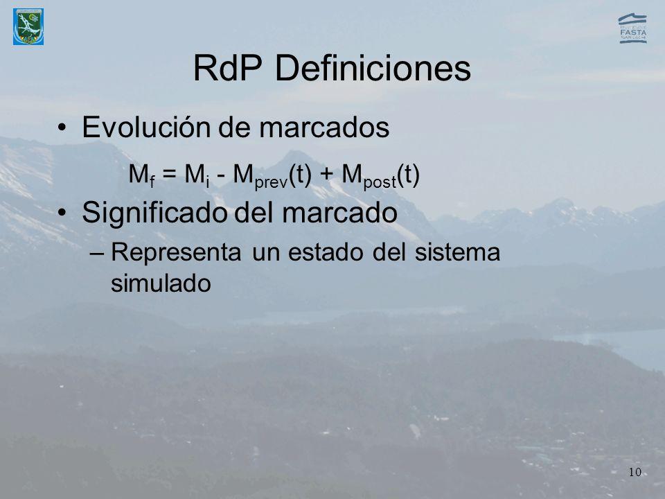 10 RdP Definiciones Evolución de marcados Significado del marcado –Representa un estado del sistema simulado M f = M i - M prev (t) + M post (t)