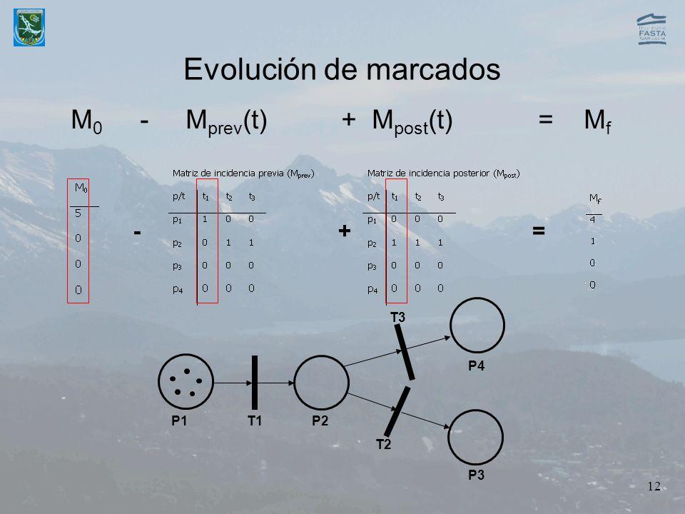 12 Evolución de marcados T1P2 T3 T2 P4 P3 P1 -+= M 0 - M prev (t) + M post (t) = M f