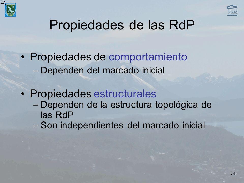 14 Propiedades de las RdP Propiedades de comportamiento –Dependen del marcado inicial Propiedades estructurales –Dependen de la estructura topológica