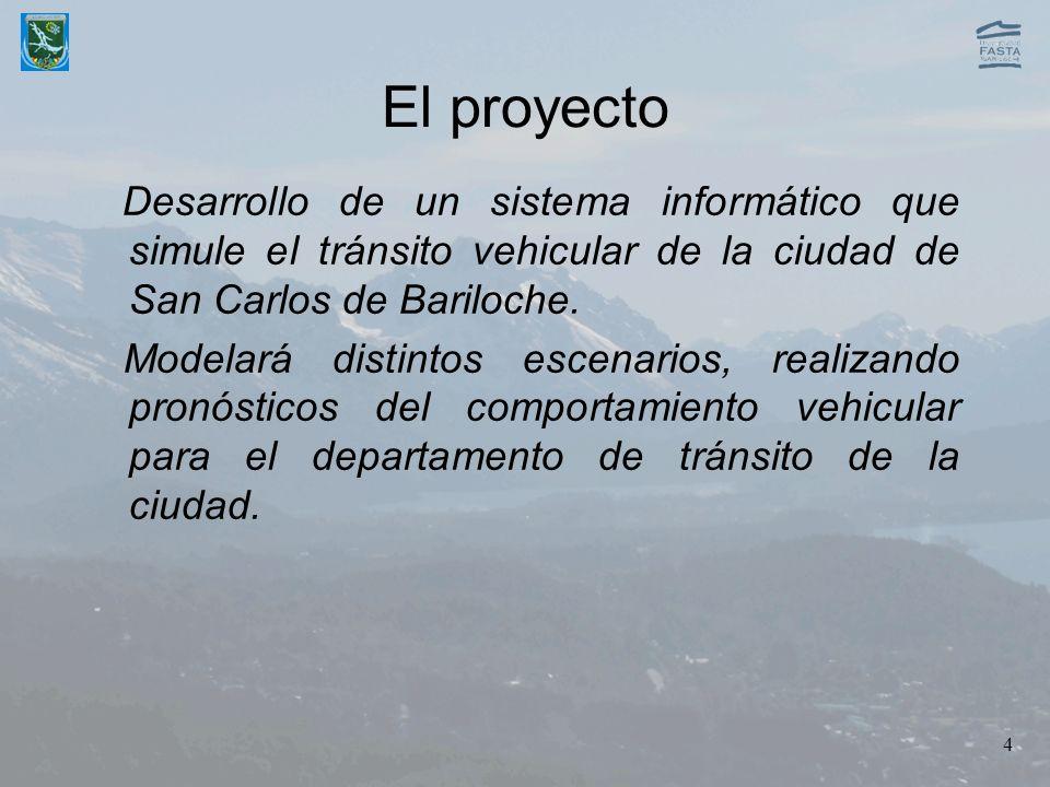 4 El proyecto Desarrollo de un sistema informático que simule el tránsito vehicular de la ciudad de San Carlos de Bariloche. Modelará distintos escena
