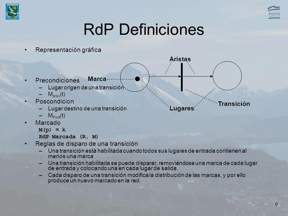 9 Representación gráfica Precondiciones –Lugar origen de una transición –M prev (t) Poscondicion –Lugar destino de una transición –M Post (t) Marcado