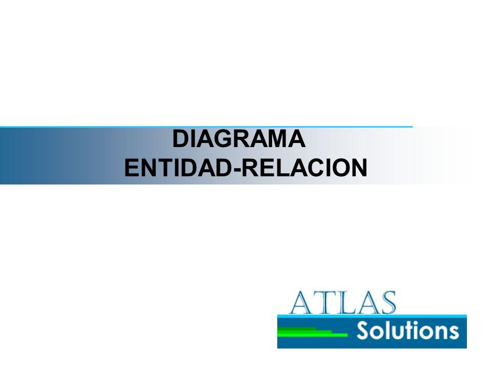 DIAGRAMA ENTIDAD-RELACION