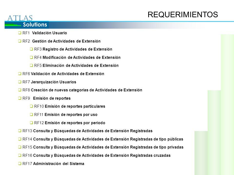 REQUERIMIENTOS RF18 Respaldo de la información RF19 Gestión de las categorías de Actividades de Extensión RF20 Modificación de categoría de las Actividades de Extensión RF21 Eliminación de categoría de las Actividades de Extensión RF22 Administración de Usuarios RF23 Creación de Usuarios RF24 Edición de Usuarios RF25 Eliminación de Usuario