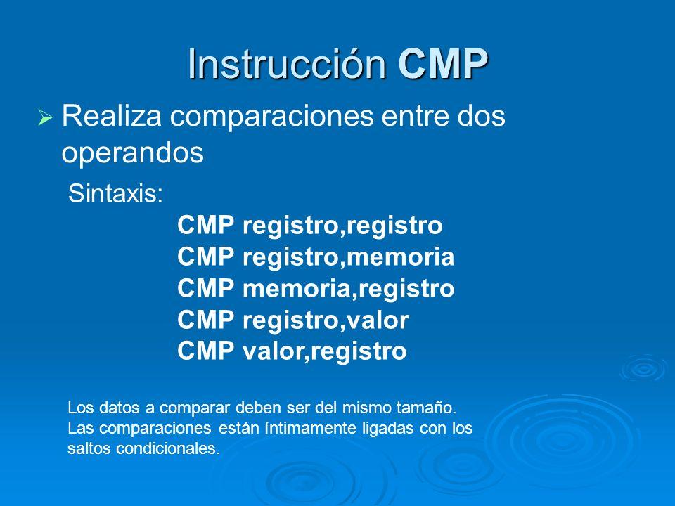 Instrucción CMP Realiza comparaciones entre dos operandos Sintaxis: CMP registro,registro CMP registro,memoria CMP memoria,registro CMP registro,valor