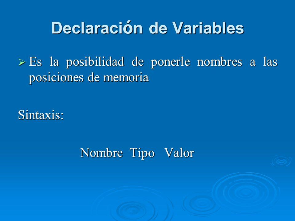 Declaraci ó n de Variables Es la posibilidad de ponerle nombres a las posiciones de memoria Es la posibilidad de ponerle nombres a las posiciones de m