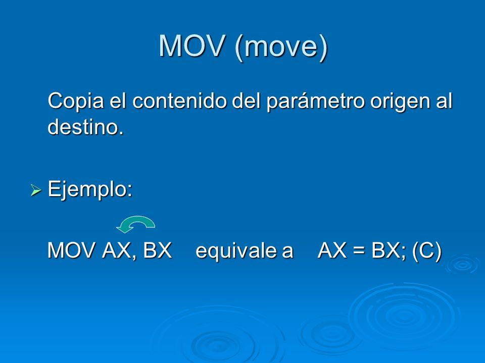 MOV (move) Copia el contenido del parámetro origen al destino. Ejemplo: Ejemplo: MOV AX, BX equivale a AX = BX; (C) MOV AX, BX equivale a AX = BX; (C)