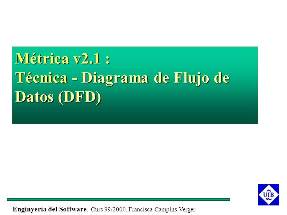 Enginyeria del Software. Curs 99/2000. Francisca Campins Verger Métrica v2.1 : Técnica - Diagrama de Flujo de Datos (DFD)