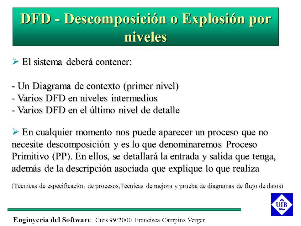 Enginyeria del Software. Curs 99/2000. Francisca Campins Verger DFD - Descomposición o Explosión por niveles El sistema deberá contener: - Un Diagrama