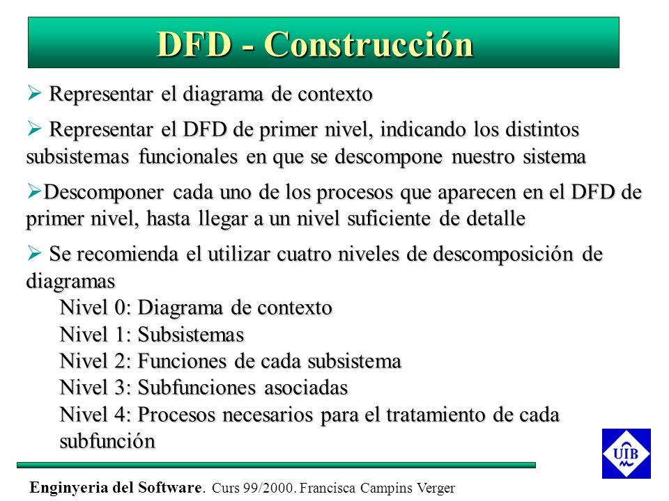 Enginyeria del Software. Curs 99/2000. Francisca Campins Verger DFD - Construcción Representar el diagrama de contexto Representar el DFD de primer ni