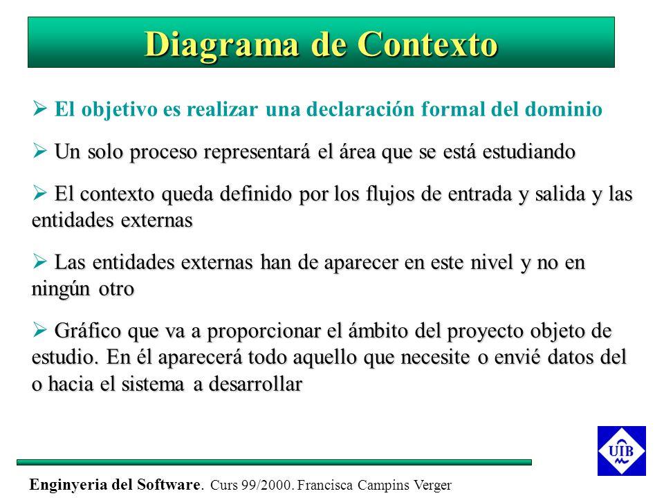 Enginyeria del Software. Curs 99/2000. Francisca Campins Verger Diagrama de Contexto El objetivo es realizar una declaración formal del dominio Un sol