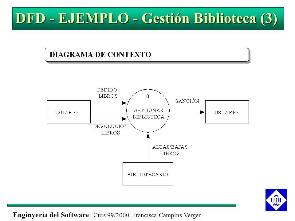 Enginyeria del Software. Curs 99/2000. Francisca Campins Verger DFD - EJEMPLO - Gestión Biblioteca (3)
