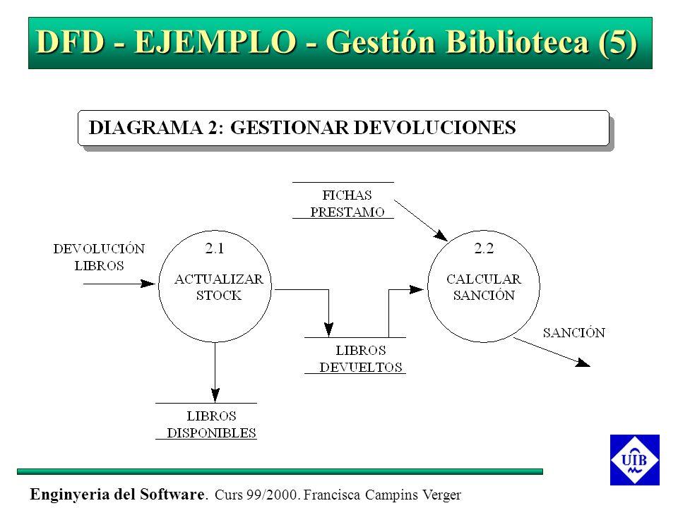 Enginyeria del Software. Curs 99/2000. Francisca Campins Verger DFD - EJEMPLO - Gestión Biblioteca (5)