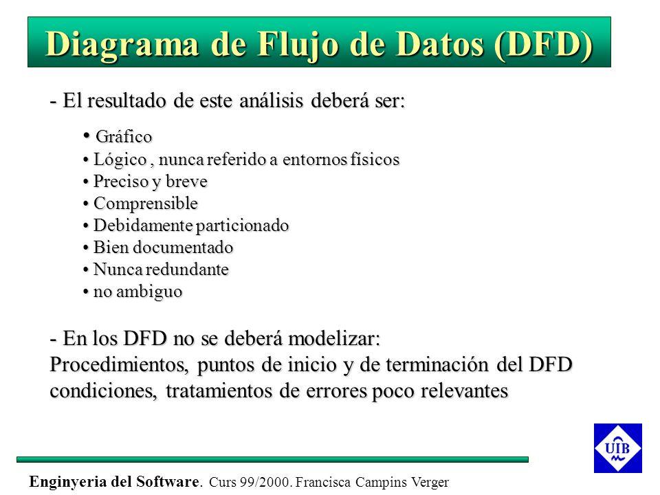 Enginyeria del Software. Curs 99/2000. Francisca Campins Verger Diagrama de Flujo de Datos (DFD) - El resultado de este análisis deberá ser: Gráfico G