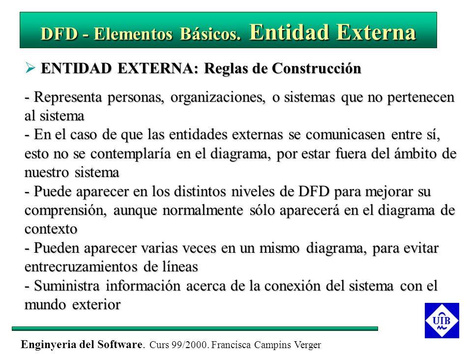Enginyeria del Software. Curs 99/2000. Francisca Campins Verger DFD - Elementos Básicos. Entidad Externa ENTIDAD EXTERNA: Reglas de Construcción - Rep