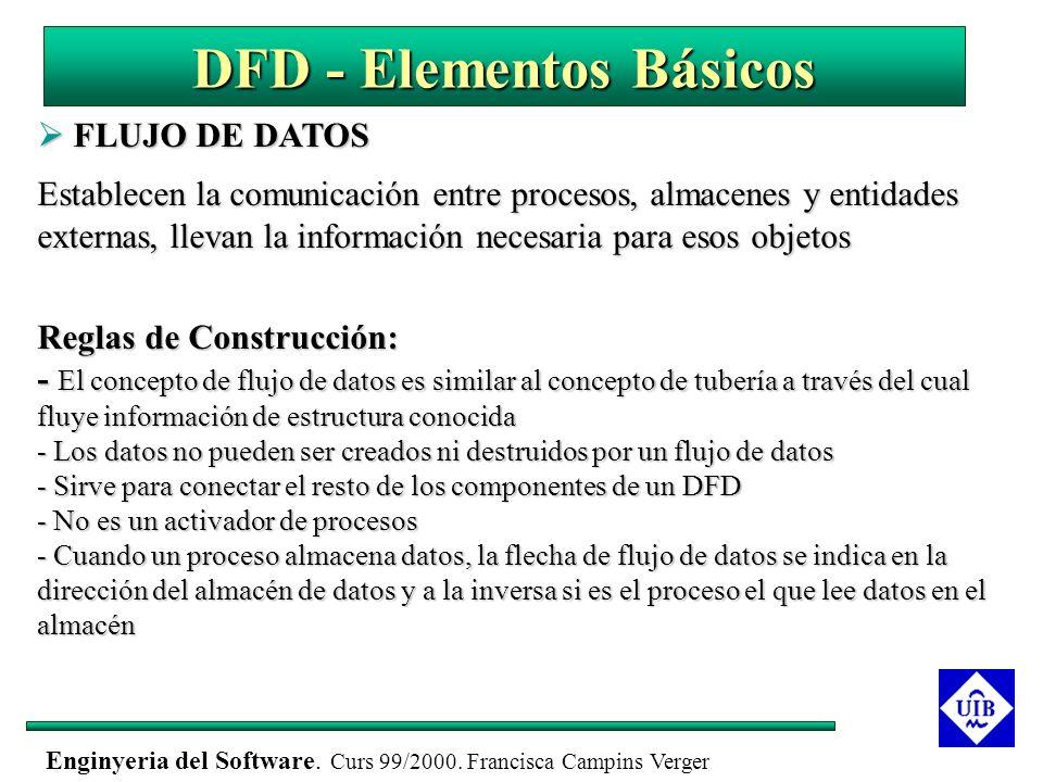 Enginyeria del Software. Curs 99/2000. Francisca Campins Verger DFD - Elementos Básicos FLUJO DE DATOS FLUJO DE DATOS Establecen la comunicación entre