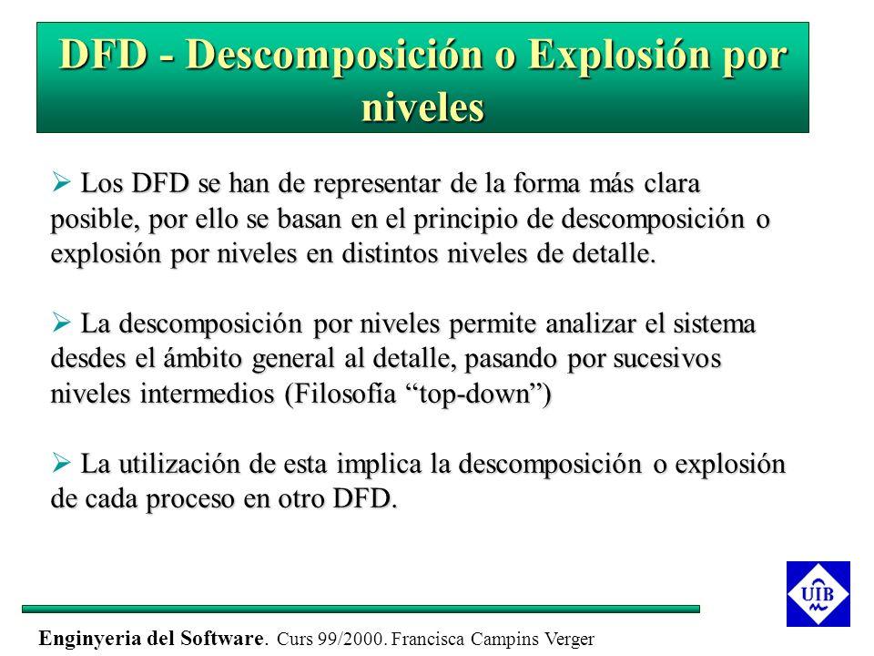 Enginyeria del Software. Curs 99/2000. Francisca Campins Verger DFD - Descomposición o Explosión por niveles Los DFD se han de representar de la forma