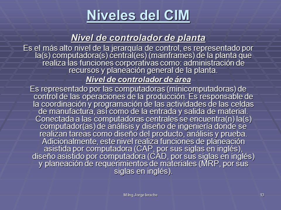 M.Ing.Jorge Ierache13 Niveles del CIM Nivel de controlador de planta Es el más alto nivel de la jerarquía de control, es representado por la(s) comput