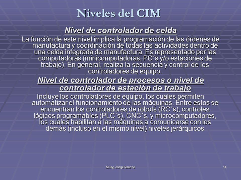M.Ing.Jorge Ierache14 Nivel de controlador de celda La función de este nivel implica la programación de las órdenes de manufactura y coordinación de t