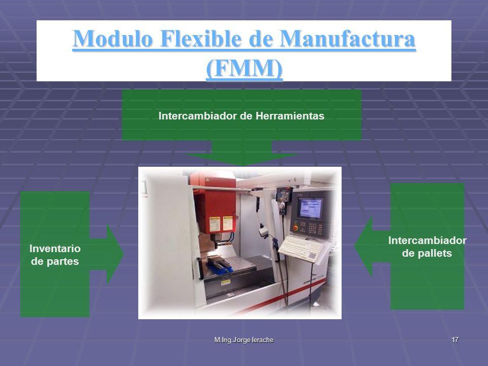 M.Ing.Jorge Ierache17 Modulo Flexible de Manufactura (FMM) Inventario de partes Intercambiador de Herramientas Intercambiador de pallets