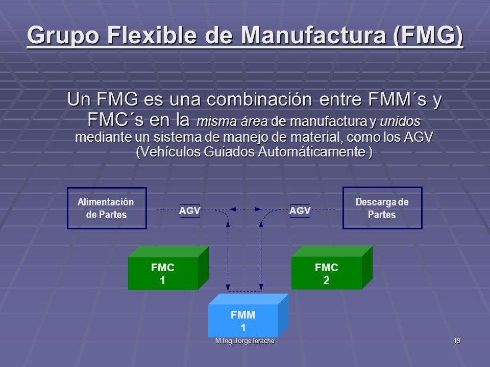 M.Ing.Jorge Ierache19 Grupo Flexible de Manufactura (FMG) Un FMG es una combinación entre FMM´s y FMC´s en la misma área de manufactura y unidos media