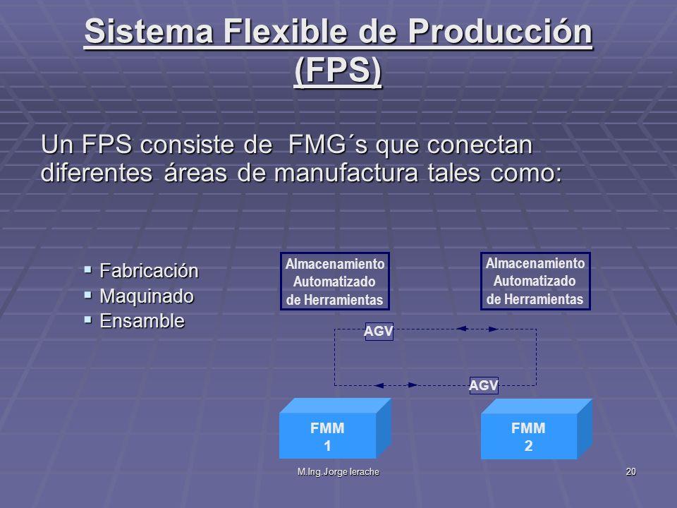 M.Ing.Jorge Ierache20 Sistema Flexible de Producción (FPS) Un FPS consiste de FMG´s que conectan diferentes áreas de manufactura tales como: Fabricaci