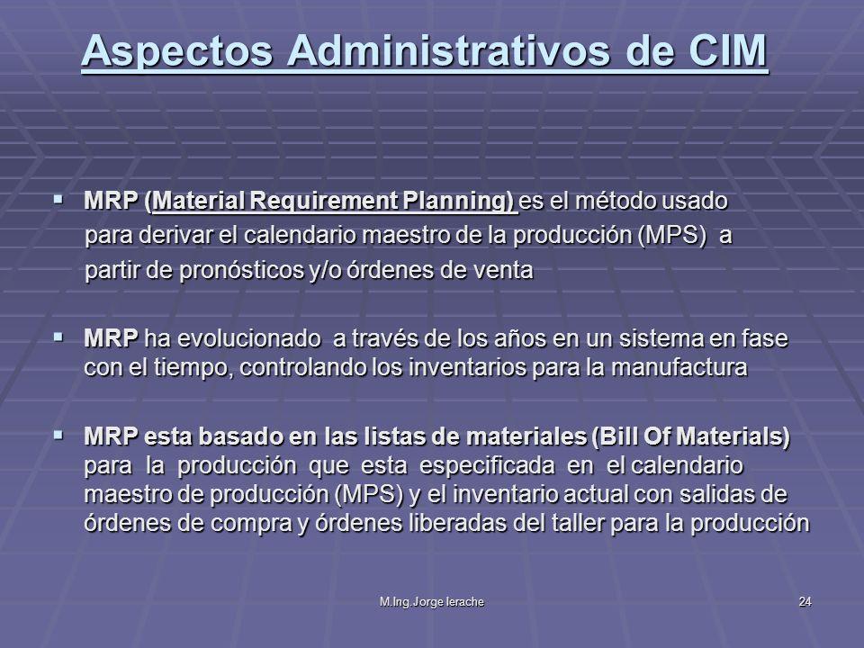 M.Ing.Jorge Ierache24 Aspectos Administrativos de CIM MRP (Material Requirement Planning) es el método usado MRP (Material Requirement Planning) es el