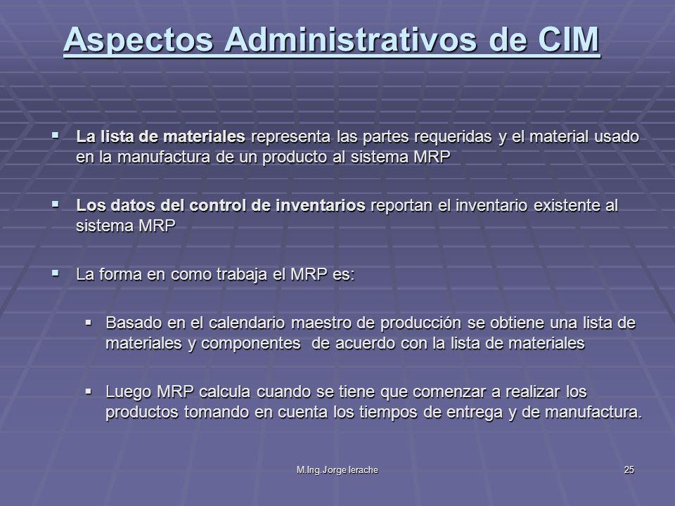 M.Ing.Jorge Ierache25 La lista de materiales representa las partes requeridas y el material usado en la manufactura de un producto al sistema MRP La l