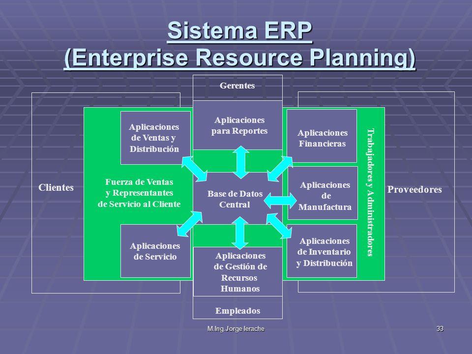 M.Ing.Jorge Ierache33 Sistema ERP (Enterprise Resource Planning) Clientes Proveedores Fuerza de Ventas y Representantes de Servicio al Cliente Base de