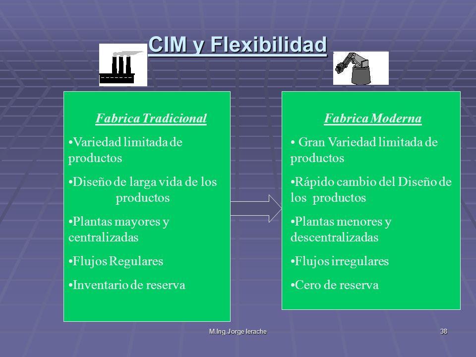 M.Ing.Jorge Ierache38 CIM y Flexibilidad Fabrica Tradicional Variedad limitada de productos Diseño de larga vida de los productos Plantas mayores y ce